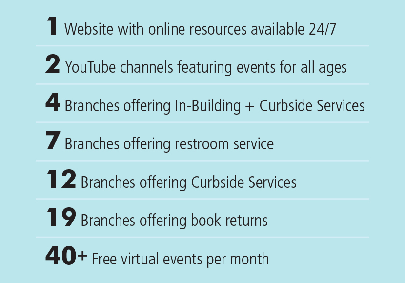 Road to reopening services
